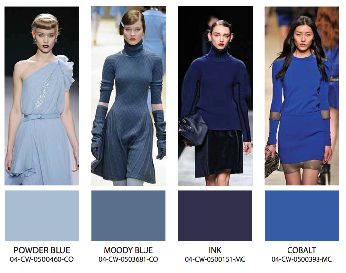 All About Blue