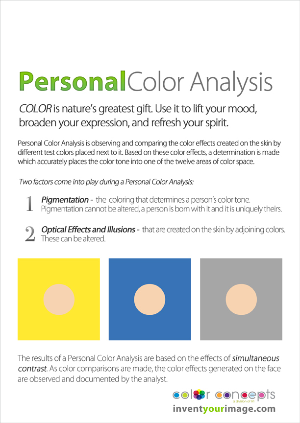 Invent Your Image PCA Color Analyst Guide