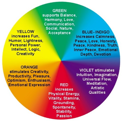 The Emotion Of Color Part 1 Invent Your Image